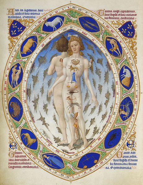 00. Miniatura dell'Uomo Anatomico con la fascia dei segni zodiacali