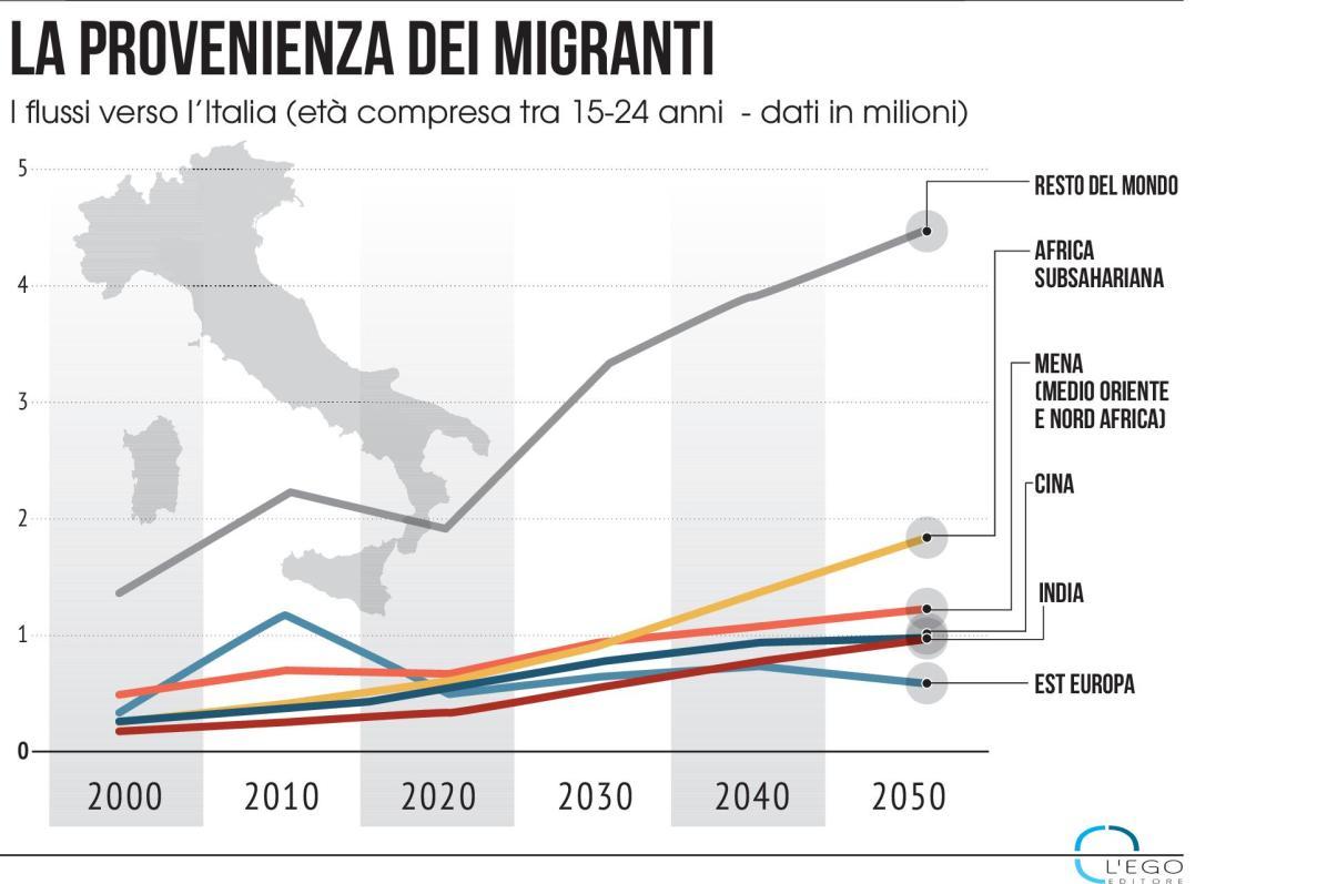 migranti 3.jpg