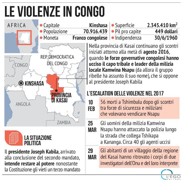 guerra del Congo.png