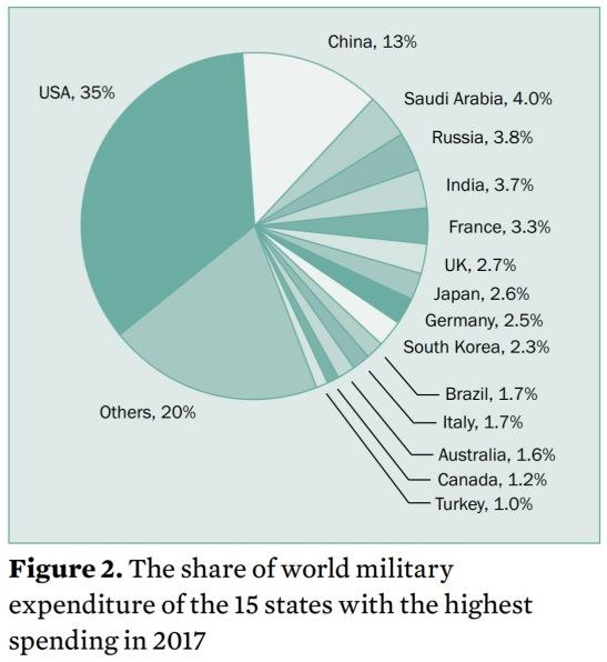 2017-Military-Spending.jpg
