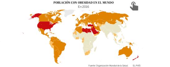 Obesidad, una epidemia global