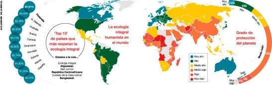 grafico-ecologia